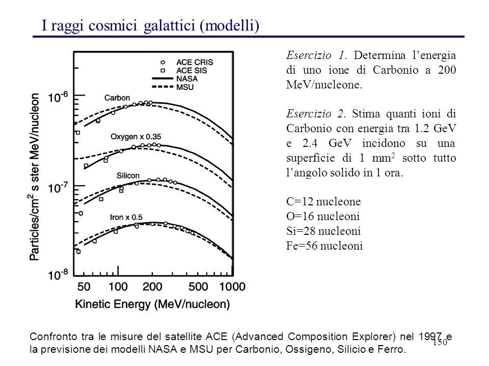 150 I raggi cosmici galattici (modelli) Confronto tra le misure del satellite ACE (Advanced Composition Explorer) nel 1997 e la previsione dei modelli
