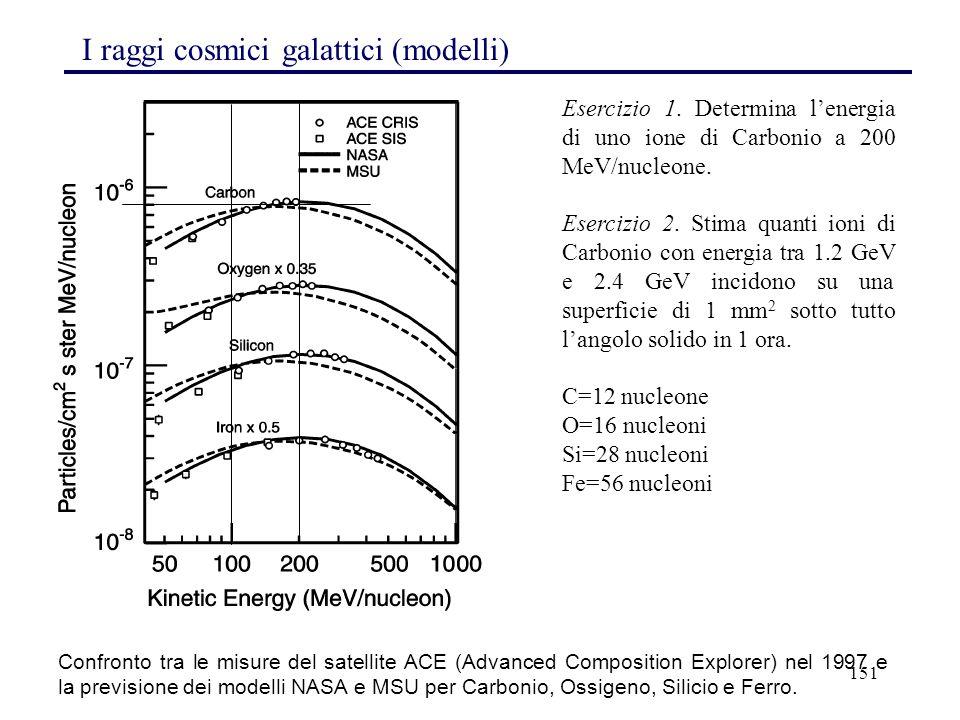151 I raggi cosmici galattici (modelli) Confronto tra le misure del satellite ACE (Advanced Composition Explorer) nel 1997 e la previsione dei modelli