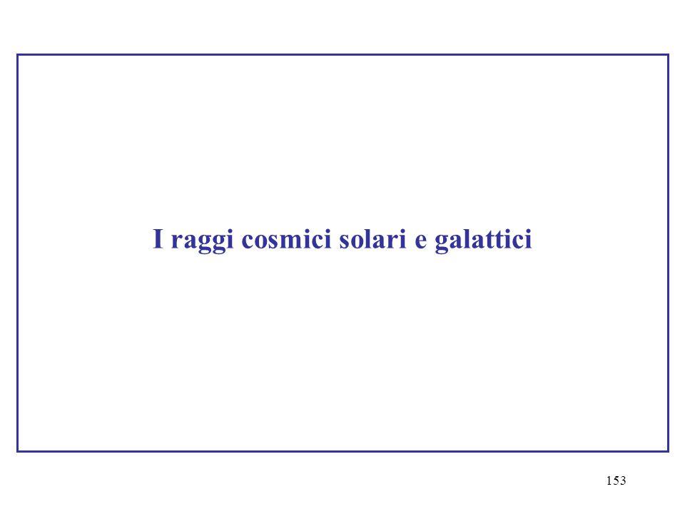 153 I raggi cosmici solari e galattici