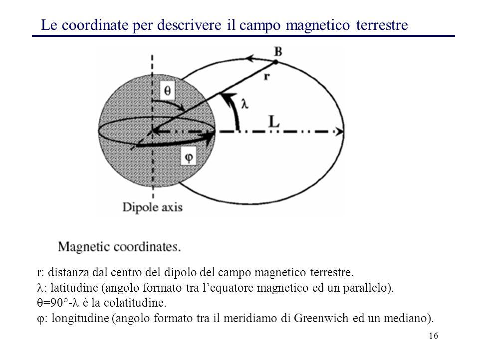 16 Le coordinate per descrivere il campo magnetico terrestre r: distanza dal centro del dipolo del campo magnetico terrestre. : latitudine (angolo for