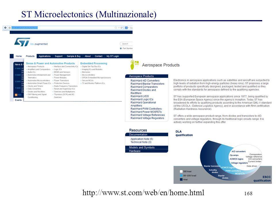 168 ST Microelectonics (Multinazionale) http://www.st.com/web/en/home.html