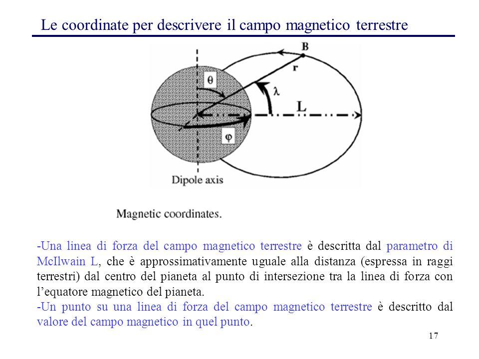 17 -Una linea di forza del campo magnetico terrestre è descritta dal parametro di McIlwain L, che è approssimativamente uguale alla distanza (espressa