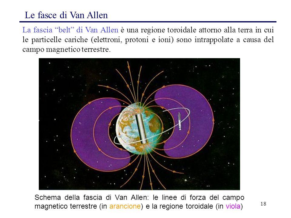 """18 Le fasce di Van Allen La fascia """"belt"""" di Van Allen è una regione toroidale attorno alla terra in cui le particelle cariche (elettroni, protoni e i"""