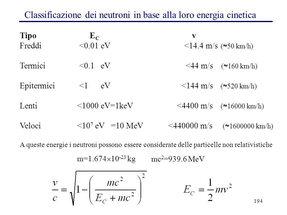 194 Classificazione dei neutroni in base alla loro energia cinetica Tipo E C v Freddi <0.01 eV <14.4 m/s (  50 km/h) Termici <0.1 eV <44 m/s (  160