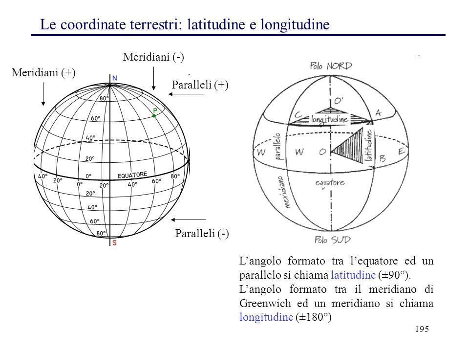 195 Paralleli (-) Meridiani (+) L'angolo formato tra l'equatore ed un parallelo si chiama latitudine (±90°). L'angolo formato tra il meridiano di Gree
