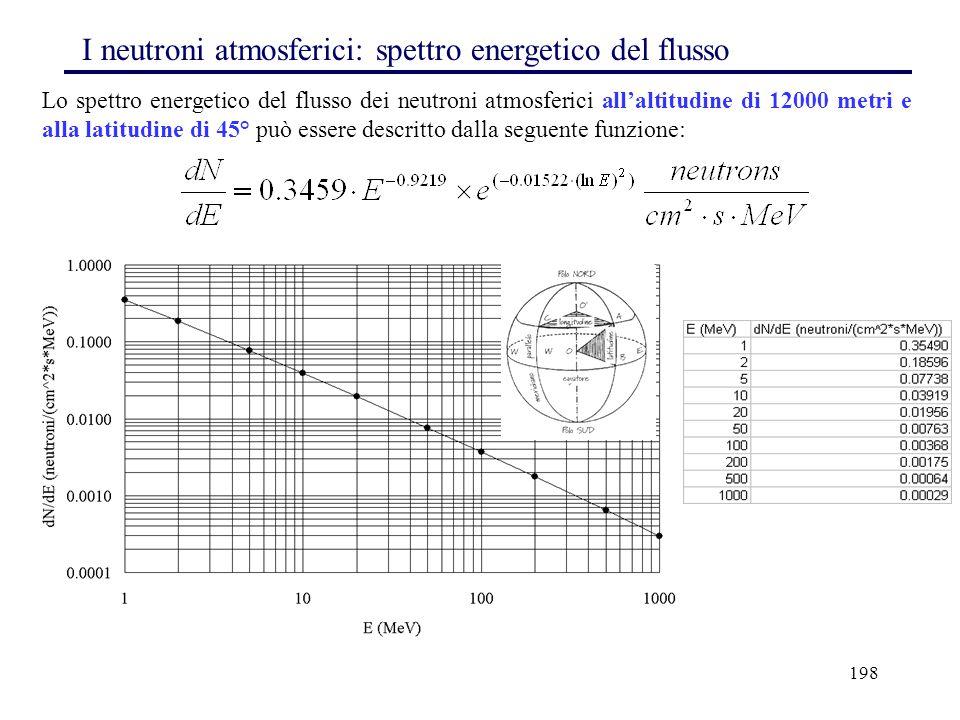 198 I neutroni atmosferici: spettro energetico del flusso Lo spettro energetico del flusso dei neutroni atmosferici all'altitudine di 12000 metri e al