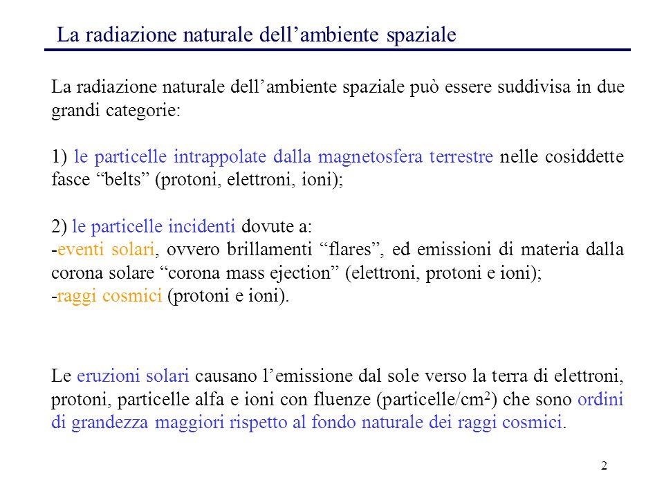 2 La radiazione naturale dell'ambiente spaziale La radiazione naturale dell'ambiente spaziale può essere suddivisa in due grandi categorie: 1) le part
