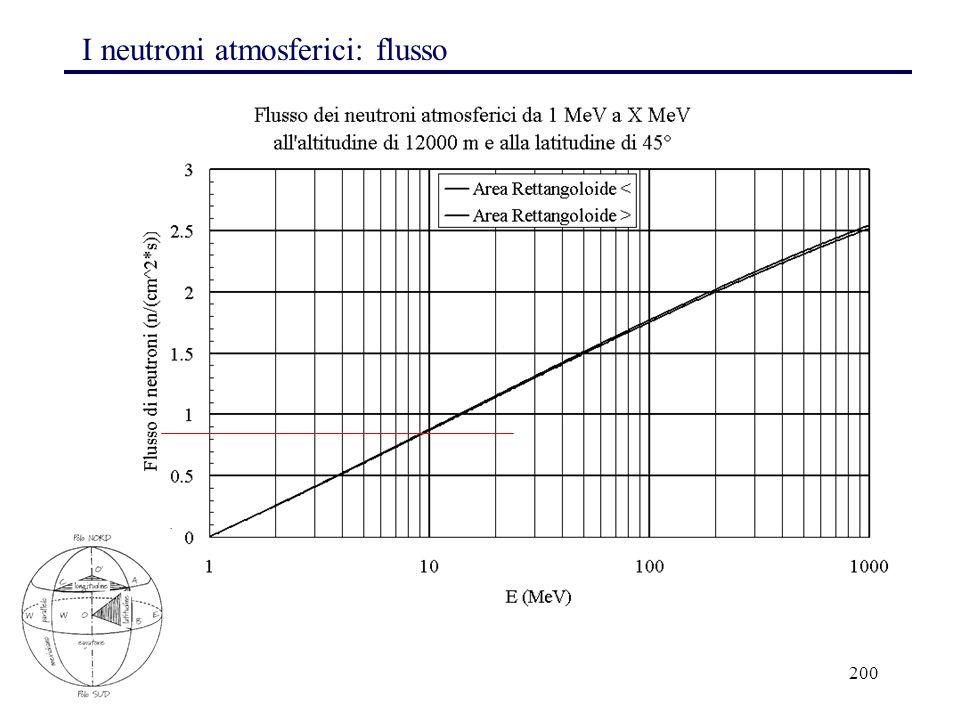 200 I neutroni atmosferici: flusso