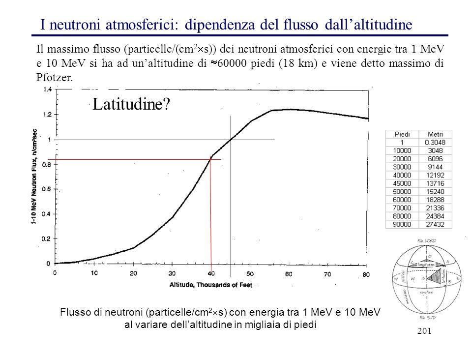 201 I neutroni atmosferici: dipendenza del flusso dall'altitudine Il massimo flusso (particelle/(cm 2  s)) dei neutroni atmosferici con energie tra 1