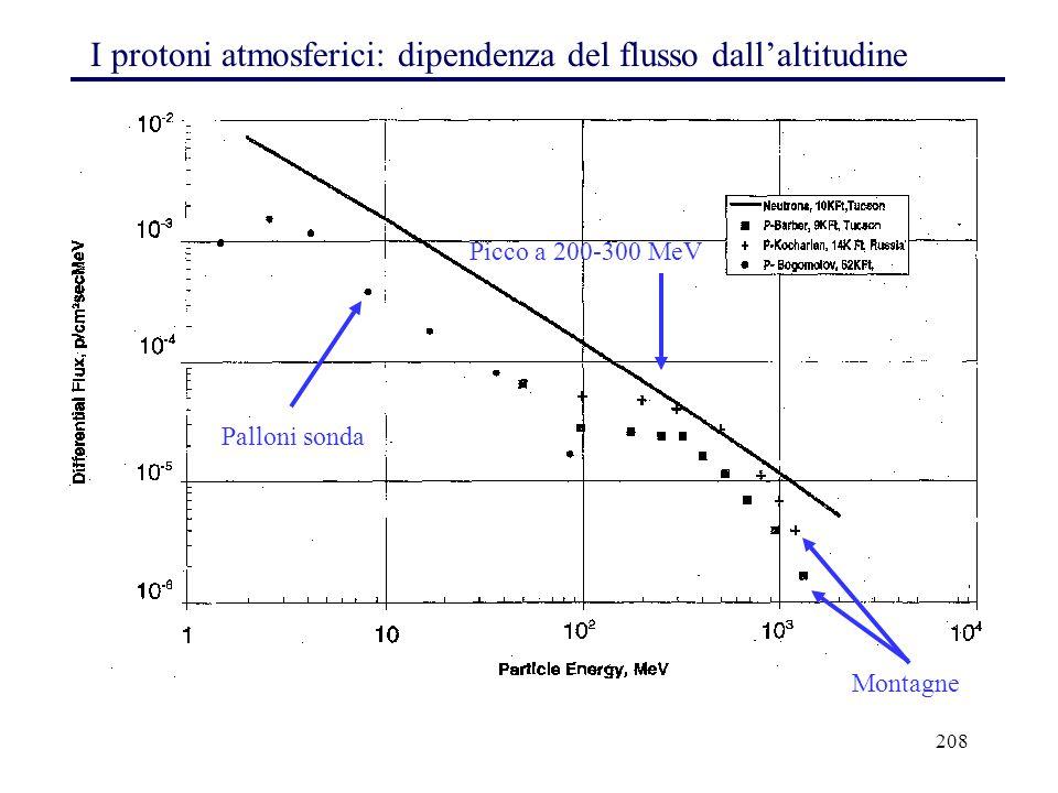 208 I protoni atmosferici: dipendenza del flusso dall'altitudine Montagne Palloni sonda Picco a 200-300 MeV