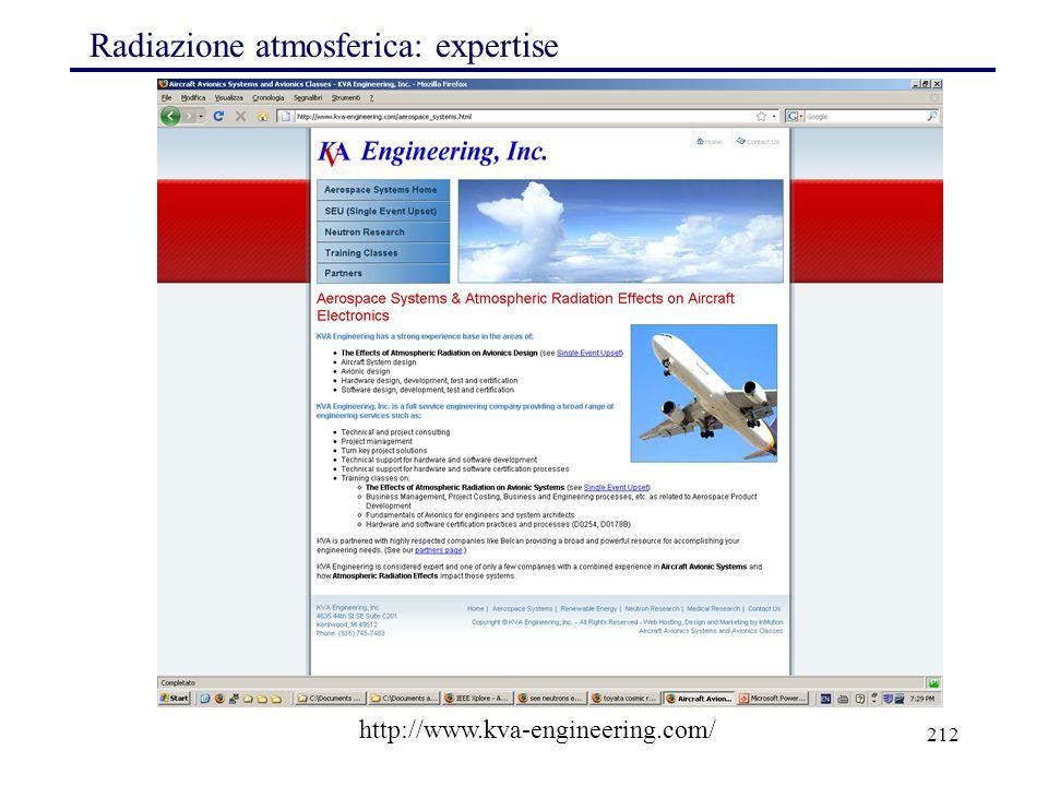 212 Radiazione atmosferica: expertise http://www.kva-engineering.com/
