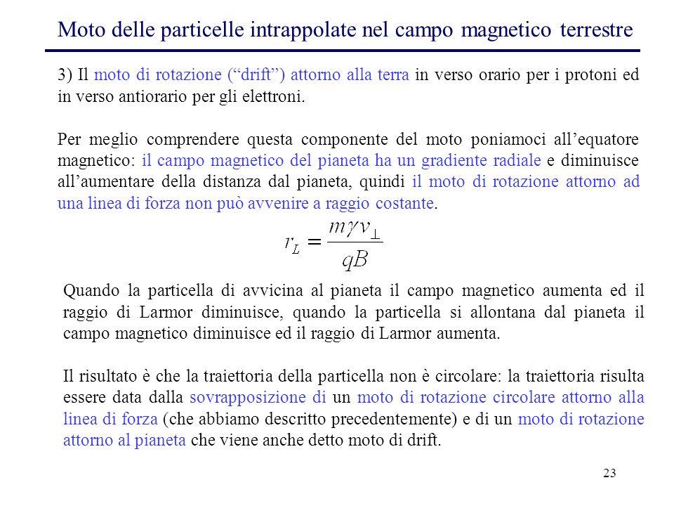 """23 3) Il moto di rotazione (""""drift"""") attorno alla terra in verso orario per i protoni ed in verso antiorario per gli elettroni. Per meglio comprendere"""