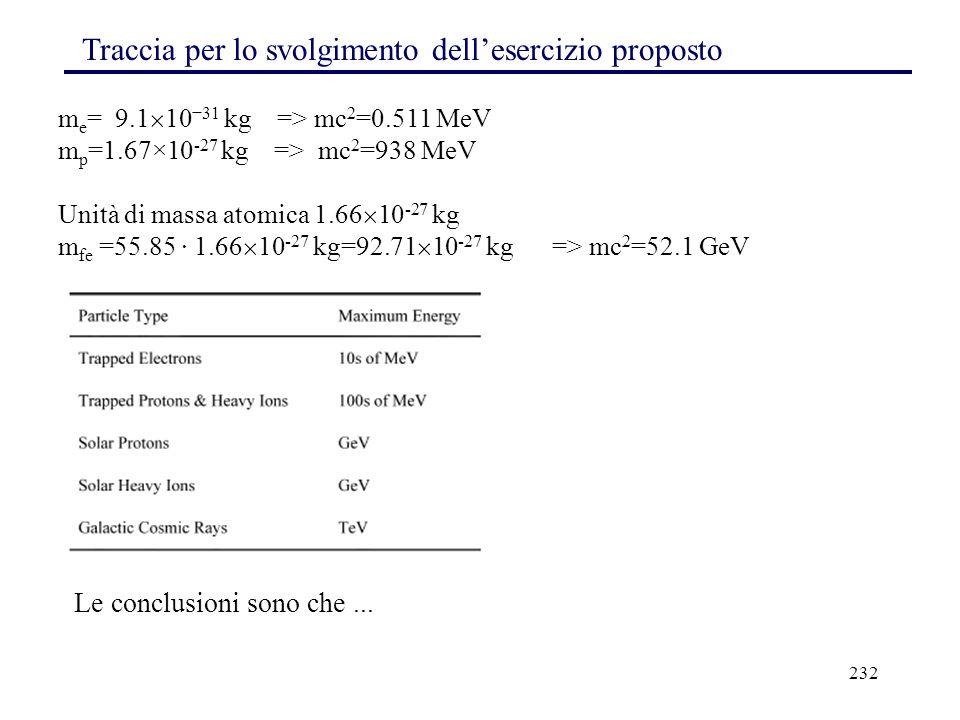 232 Traccia per lo svolgimento dell'esercizio proposto m e = 9.1  10 −31 kg => mc 2 =0.511 MeV m p =1.67×10 -27 kg => mc 2 =938 MeV Unità di massa at