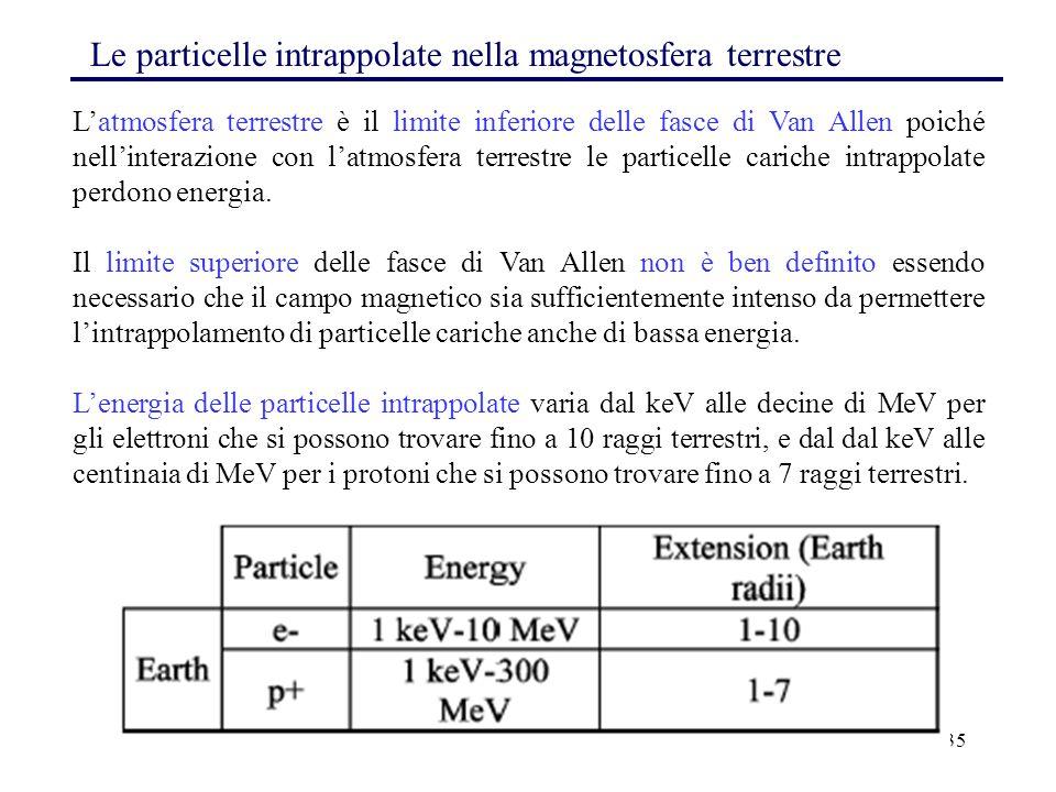 235 Le particelle intrappolate nella magnetosfera terrestre L'atmosfera terrestre è il limite inferiore delle fasce di Van Allen poiché nell'interazio
