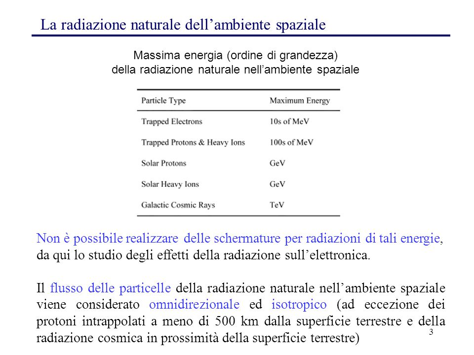 3 La radiazione naturale dell'ambiente spaziale Massima energia (ordine di grandezza) della radiazione naturale nell'ambiente spaziale Non è possibile