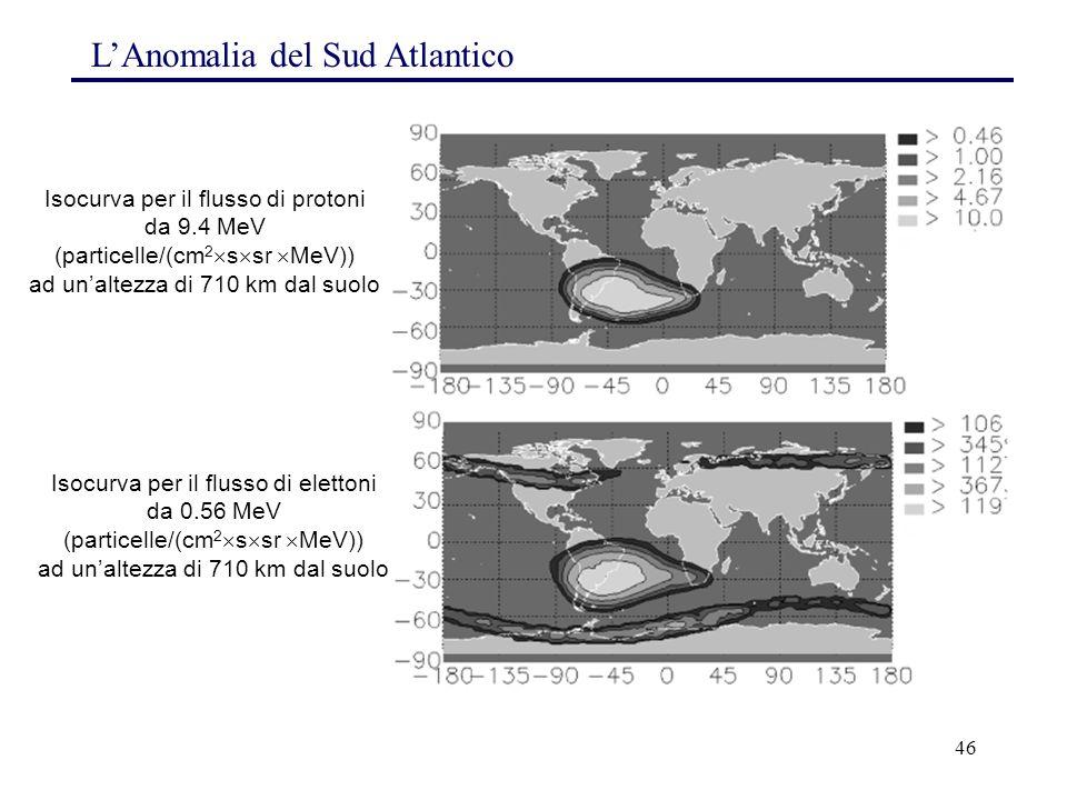 46 Isocurva per il flusso di protoni da 9.4 MeV (particelle/(cm 2  s  sr  MeV)) ad un'altezza di 710 km dal suolo L'Anomalia del Sud Atlantico Isoc