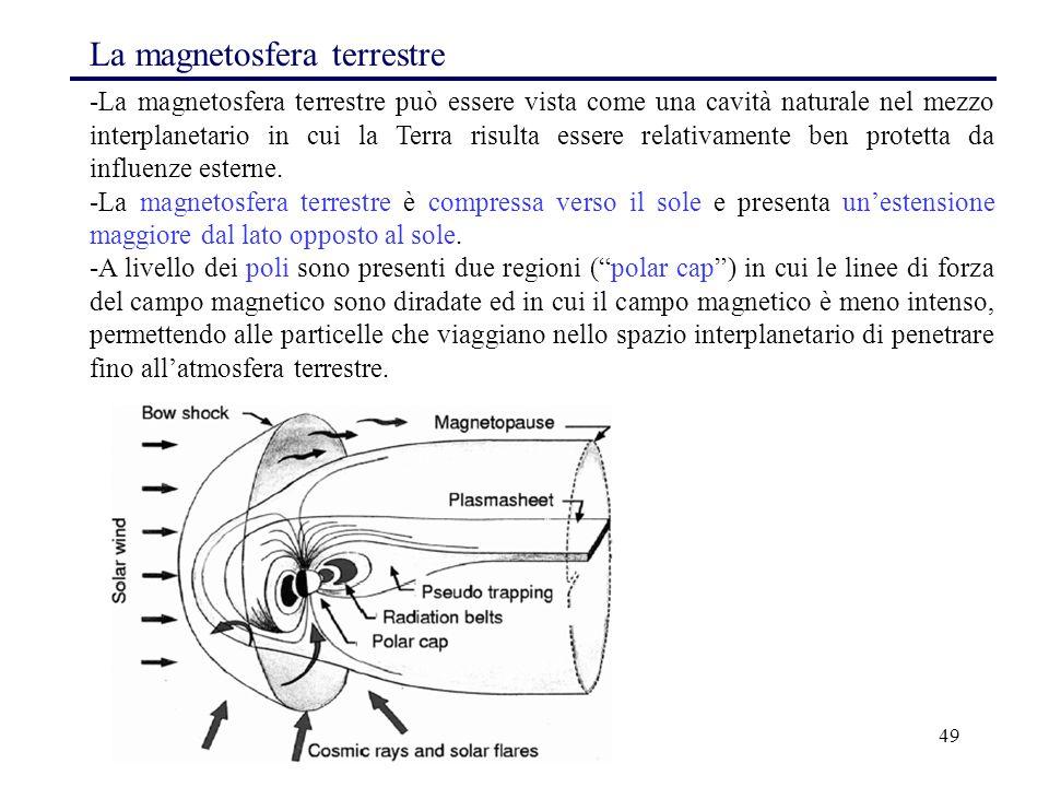 49 La magnetosfera terrestre -La magnetosfera terrestre può essere vista come una cavità naturale nel mezzo interplanetario in cui la Terra risulta es