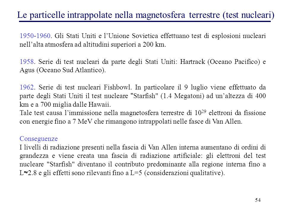 54 Le particelle intrappolate nella magnetosfera terrestre (test nucleari) 1950-1960. Gli Stati Uniti e l'Unione Sovietica effettuano test di esplosio