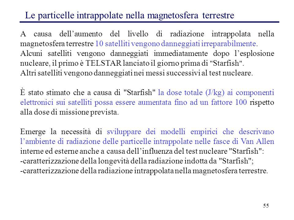 55 Le particelle intrappolate nella magnetosfera terrestre A causa dell'aumento del livello di radiazione intrappolata nella magnetosfera terrestre 10