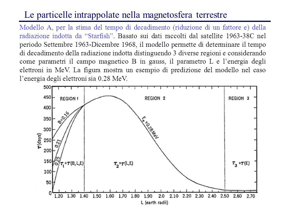 57 Le particelle intrappolate nella magnetosfera terrestre Modello A, per la stima del tempo di decadimento (riduzione di un fattore e) della radiazio
