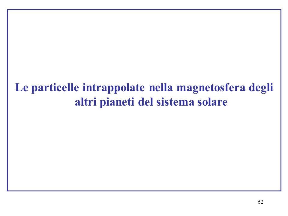 62 Le particelle intrappolate nella magnetosfera degli altri pianeti del sistema solare