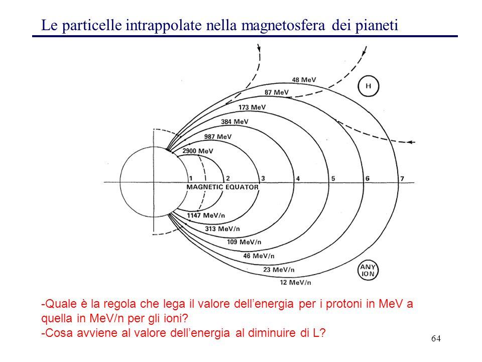 64 Le particelle intrappolate nella magnetosfera dei pianeti -Quale è la regola che lega il valore dell'energia per i protoni in MeV a quella in MeV/n
