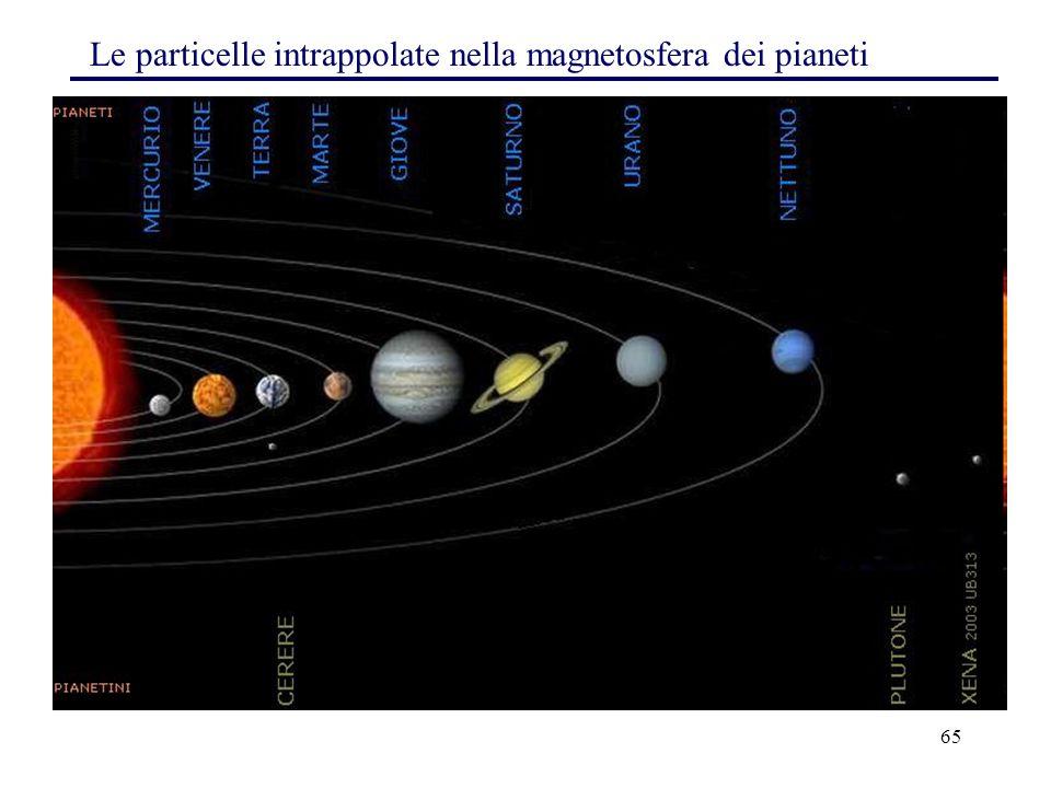 65 Le particelle intrappolate nella magnetosfera dei pianeti