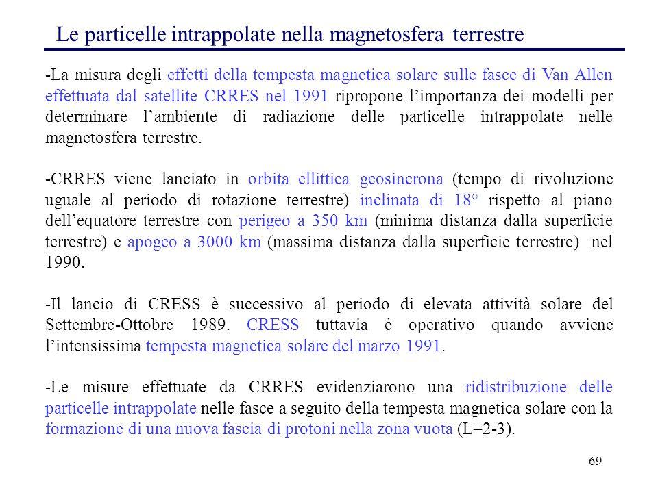 69 Le particelle intrappolate nella magnetosfera terrestre -La misura degli effetti della tempesta magnetica solare sulle fasce di Van Allen effettuat