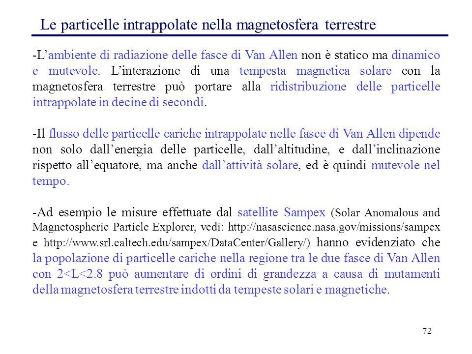 72 Le particelle intrappolate nella magnetosfera terrestre -L'ambiente di radiazione delle fasce di Van Allen non è statico ma dinamico e mutevole. L'