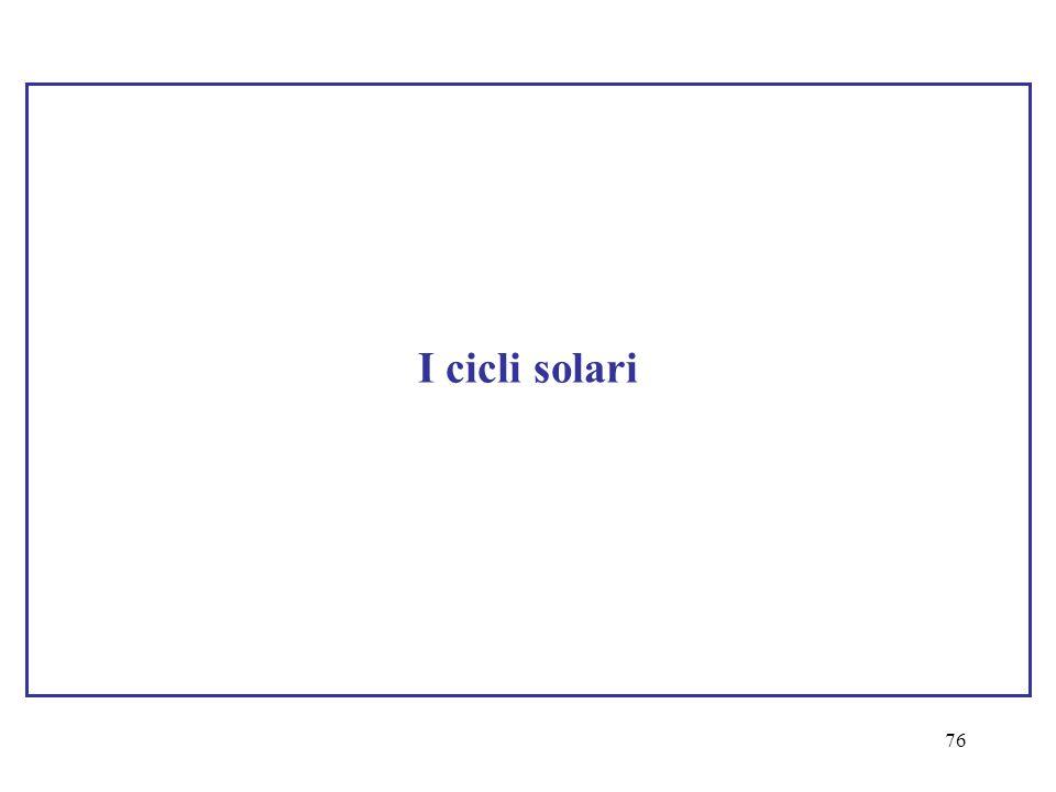 76 I cicli solari