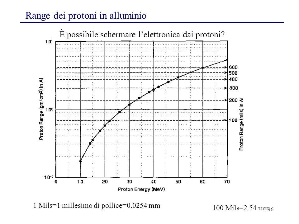 96 Range dei protoni in alluminio 1 Mils=1 millesimo di pollice=0.0254 mm 100 Mils=2.54 mm È possibile schermare l'elettronica dai protoni?