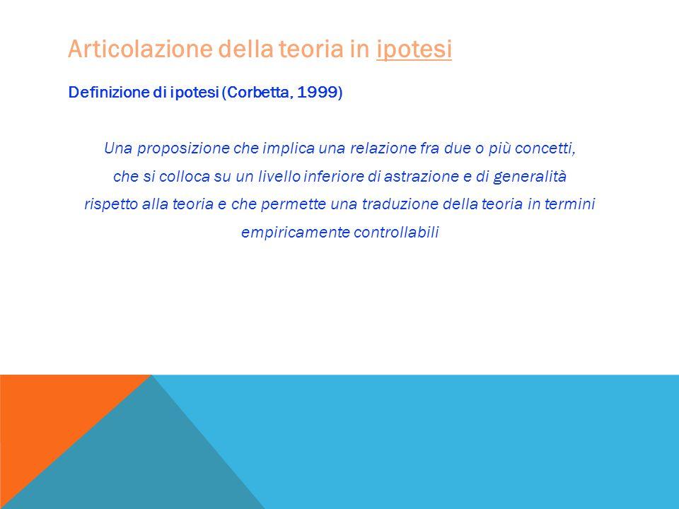 Articolazione della teoria in ipotesi Definizione di ipotesi (Corbetta, 1999) Una proposizione che implica una relazione fra due o più concetti, che s