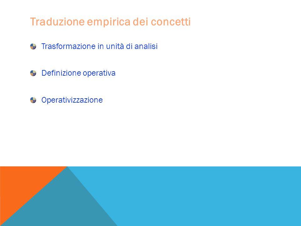 Traduzione empirica dei concetti Trasformazione in unità di analisi Definizione operativa Operativizzazione