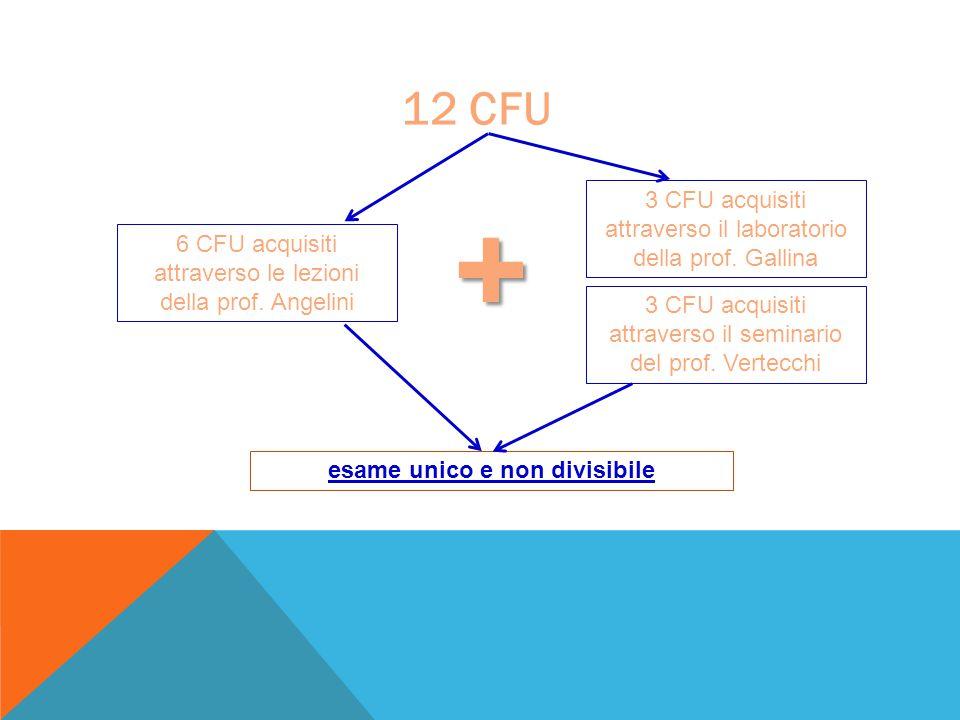 CREDITI 12 CFU esame unico e non divisibile 6 CFU acquisiti attraverso le lezioni della prof. Angelini 3 CFU acquisiti attraverso il laboratorio della