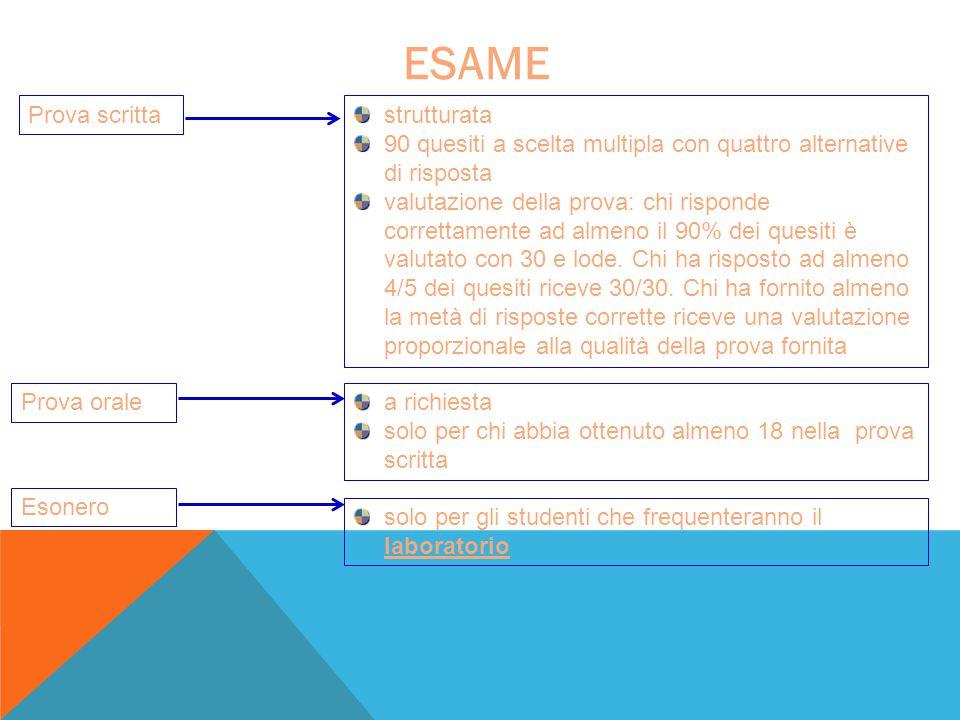 CREDITI ESAME Prova scrittastrutturata 90 quesiti a scelta multipla con quattro alternative di risposta valutazione della prova: chi risponde correttamente ad almeno il 90% dei quesiti è valutato con 30 e lode.