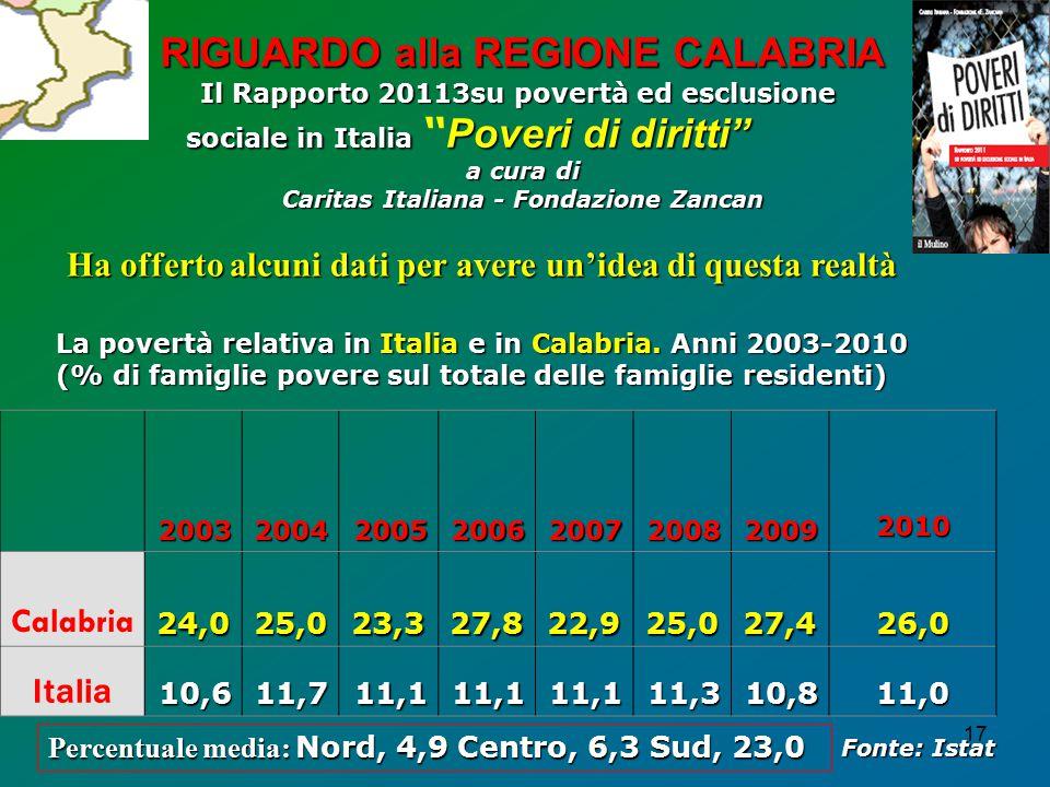 17 Ha offerto alcuni dati per avere un'idea di questa realtà La povertà relativa in Italia e in Calabria.