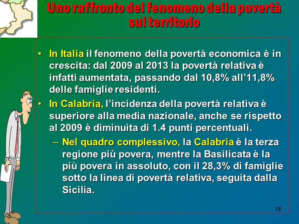 18 In Italia il fenomeno della povertà economica è in crescita: dal 2009 al 2013 la povertà relativa è infatti aumentata, passando dal 10,8% all'11,8% delle famiglie residenti.In Italia il fenomeno della povertà economica è in crescita: dal 2009 al 2013 la povertà relativa è infatti aumentata, passando dal 10,8% all'11,8% delle famiglie residenti.