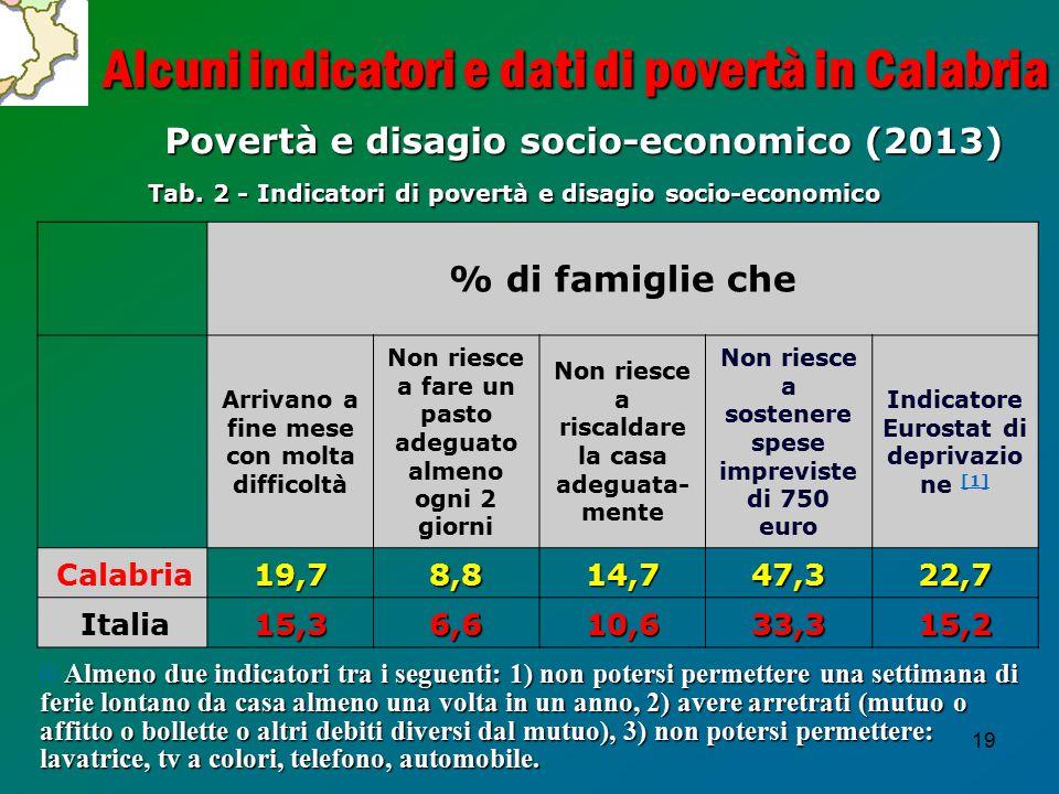 19 Alcuni indicatori e dati di povertà in Calabria Povertà e disagio socio-economico (2013) Tab.