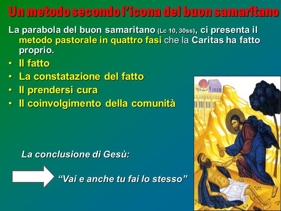 23 Un metodo secondo l'icona del buon samaritano La parabola del buon samaritano (Lc 10, 30ss), ci presenta il metodo pastorale in quattro fasi che la Caritas ha fatto proprio.