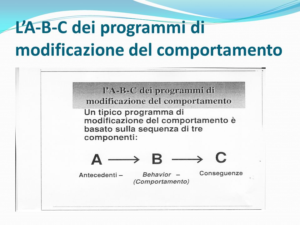 L'A-B-C dei programmi di modificazione del comportamento
