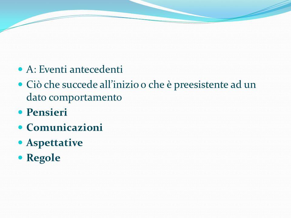 A: Eventi antecedenti Ciò che succede all'inizio o che è preesistente ad un dato comportamento Pensieri Comunicazioni Aspettative Regole