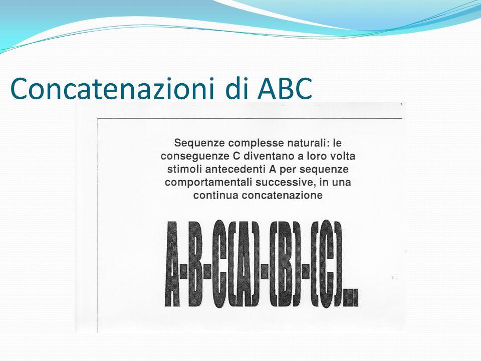 Concatenazioni di ABC