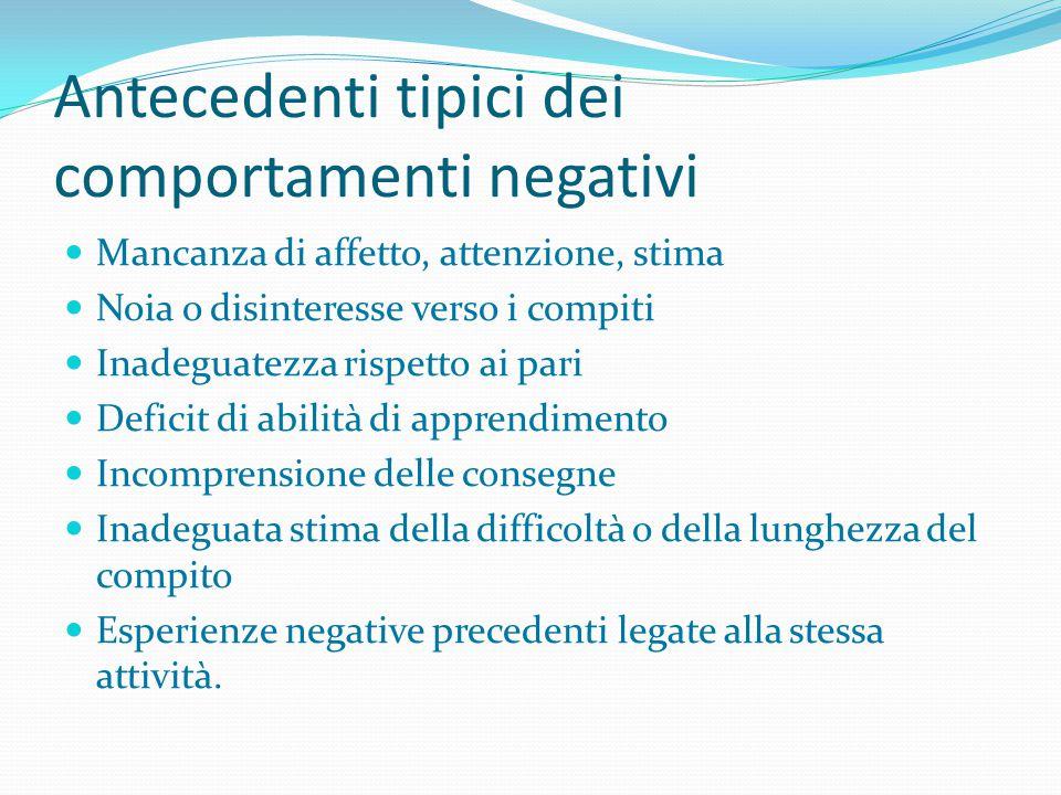 Antecedenti tipici dei comportamenti negativi Mancanza di affetto, attenzione, stima Noia o disinteresse verso i compiti Inadeguatezza rispetto ai par
