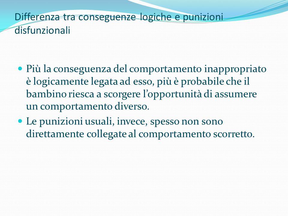 Differenza tra conseguenze logiche e punizioni disfunzionali Più la conseguenza del comportamento inappropriato è logicamente legata ad esso, più è pr