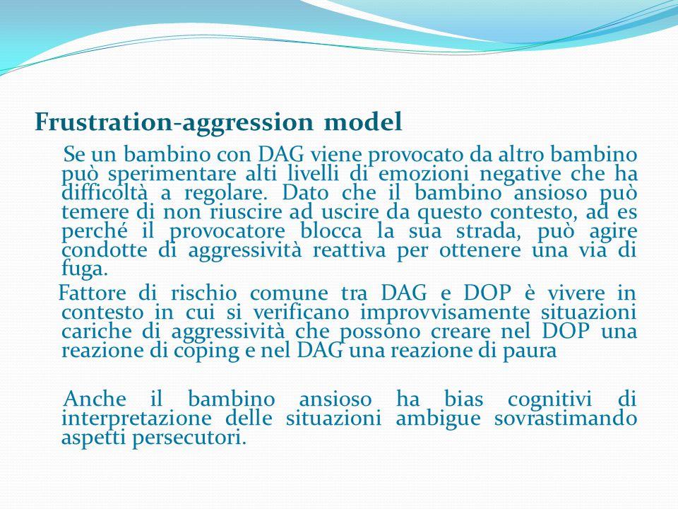 Frustration-aggression model Se un bambino con DAG viene provocato da altro bambino può sperimentare alti livelli di emozioni negative che ha difficol