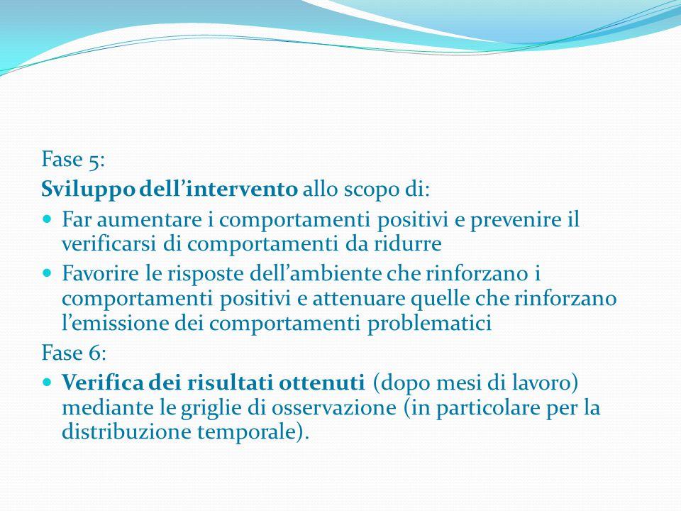 Fase 5: Sviluppo dell'intervento allo scopo di: Far aumentare i comportamenti positivi e prevenire il verificarsi di comportamenti da ridurre Favorire