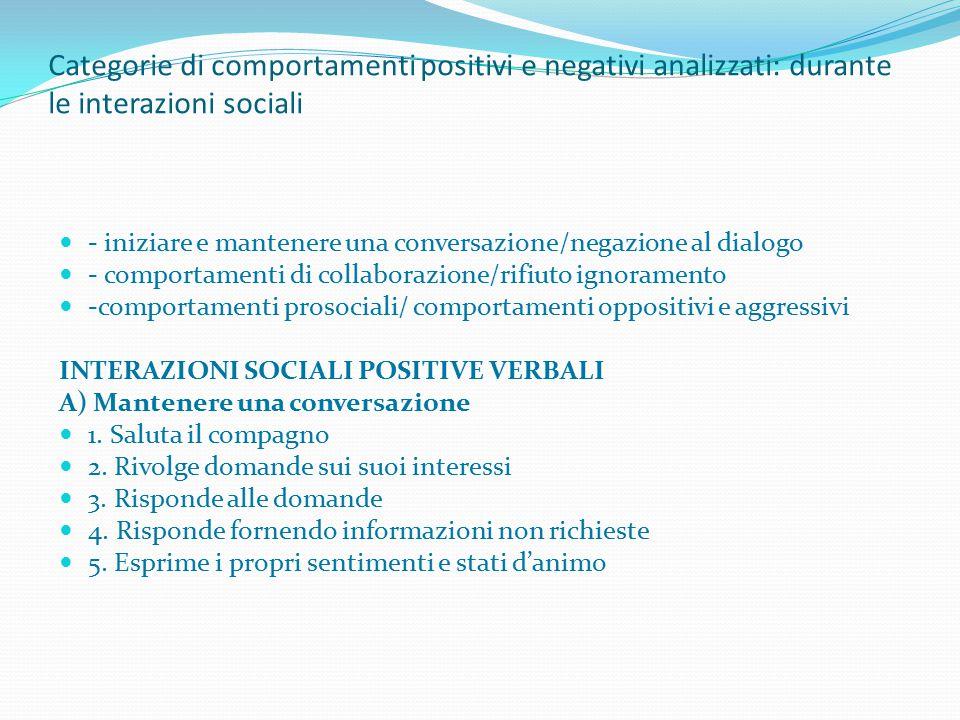 Categorie di comportamenti positivi e negativi analizzati: durante le interazioni sociali - iniziare e mantenere una conversazione/negazione al dialog
