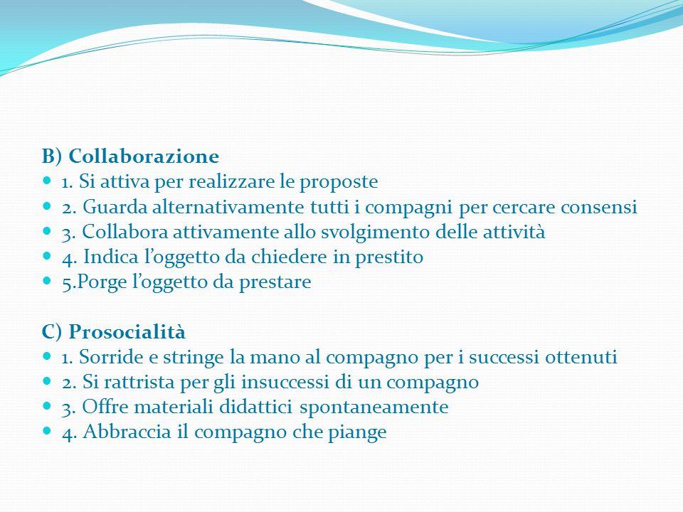 B) Collaborazione 1. Si attiva per realizzare le proposte 2. Guarda alternativamente tutti i compagni per cercare consensi 3. Collabora attivamente al