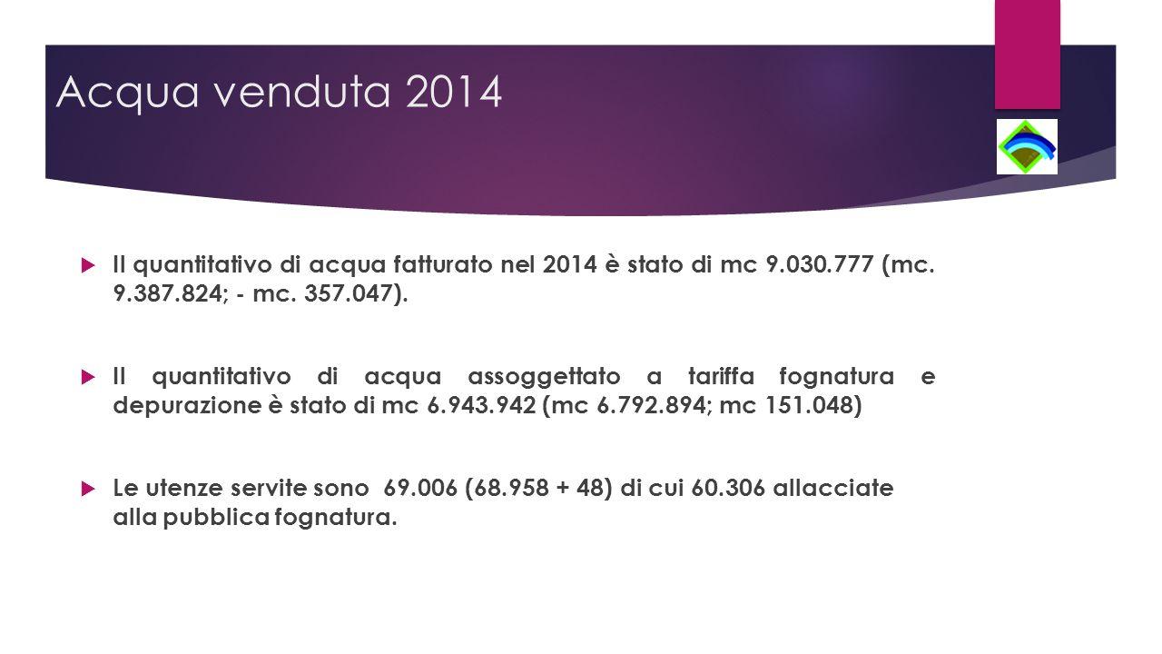 Acqua venduta 2014  Il quantitativo di acqua fatturato nel 2014 è stato di mc 9.030.777 (mc.