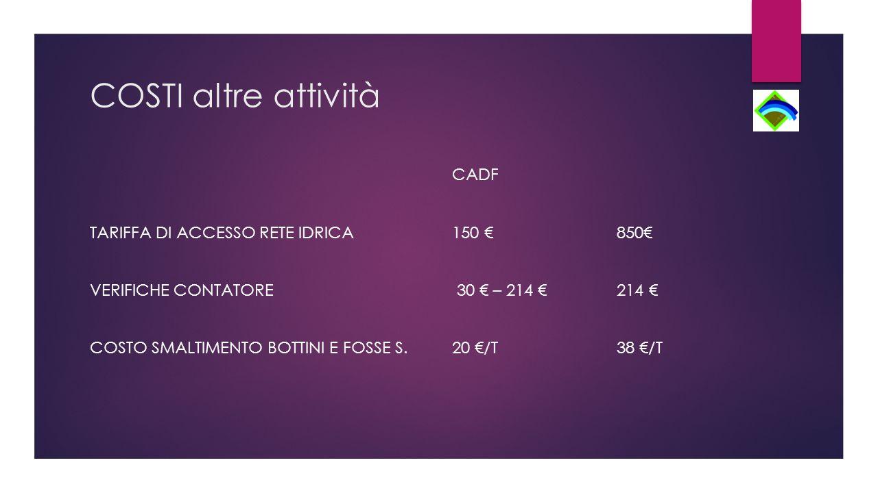 COSTI altre attività CADF TARIFFA DI ACCESSO RETE IDRICA 150 €850€ VERIFICHE CONTATORE 30 € – 214 €214 € COSTO SMALTIMENTO BOTTINI E FOSSE S.20 €/T38 €/T
